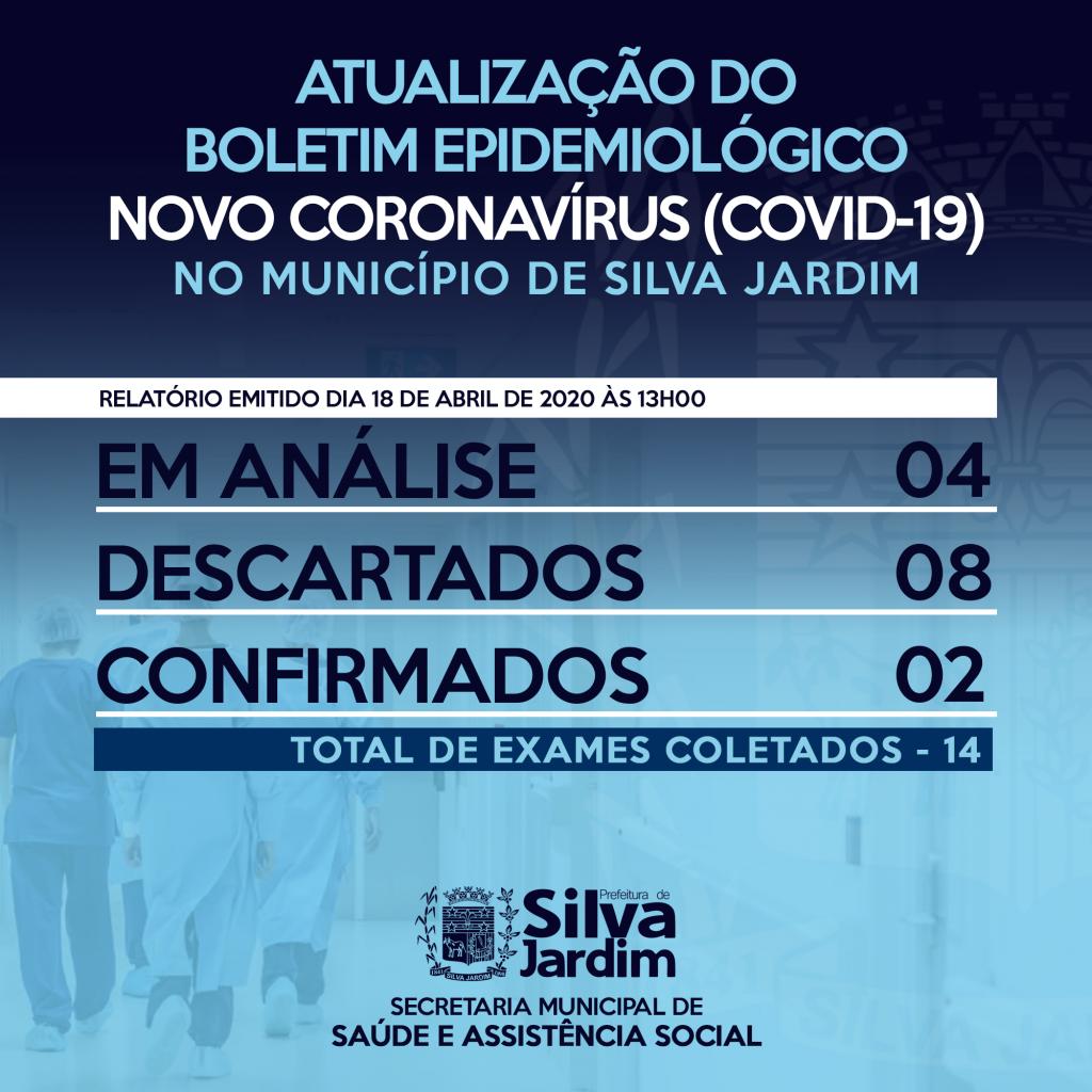 Silva Jardim divulga boletim epidemiológico do novo coronavírus (Covid-19)