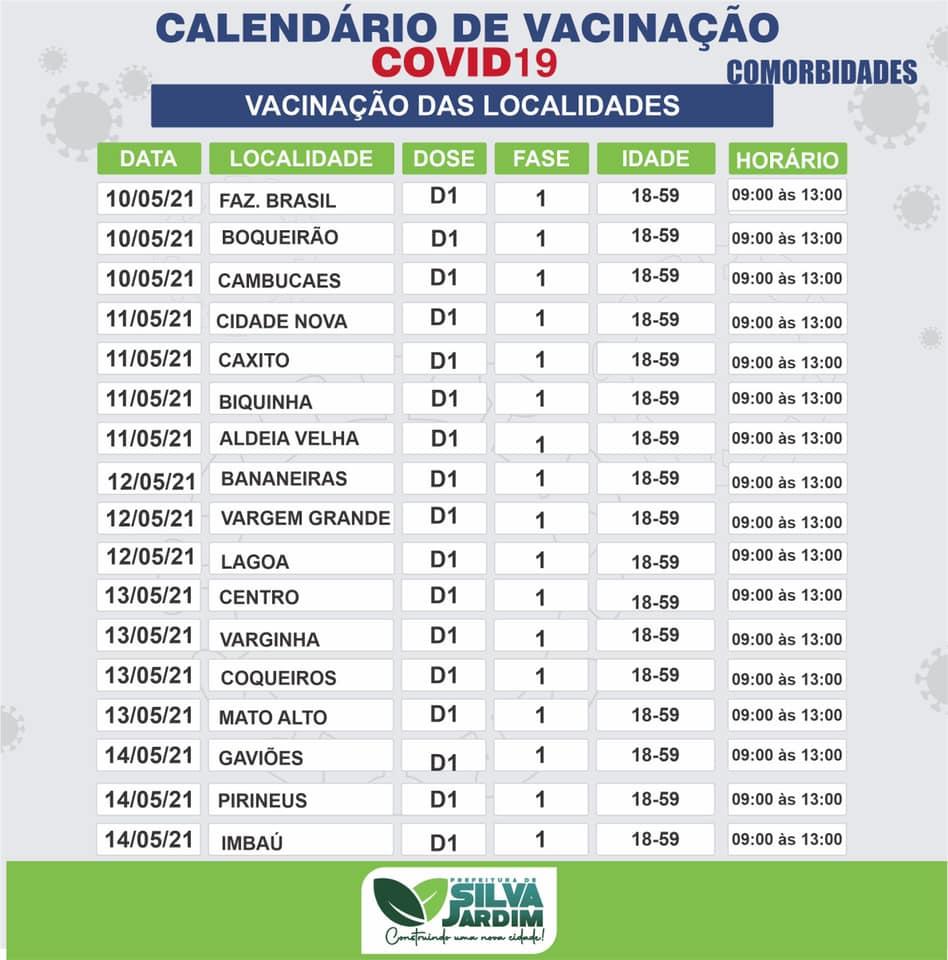 Vacinação contra covid-19 em pessoas de 18 a 59 anos com comorbidades em Silva Jardim